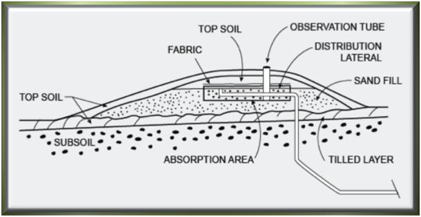 Mn Septic System Design